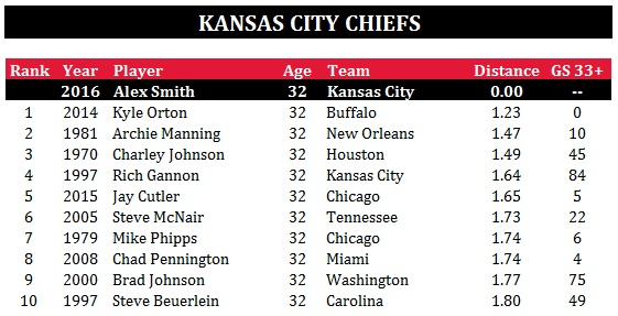 Kansas City Chiefs.jpg
