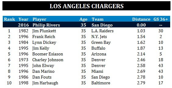 Los Angeles Chargers.jpg